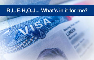 Visas in the USA: Which One Best Fits Your Project?