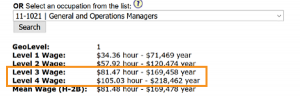 Defining your future US employee's salary_Step 3_Defining the best salary range